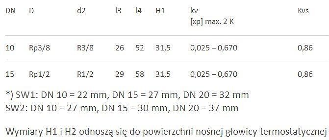 Heimeier V-exakt osiowy dane