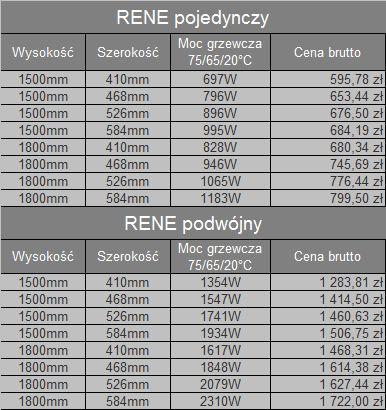 Komex Rene